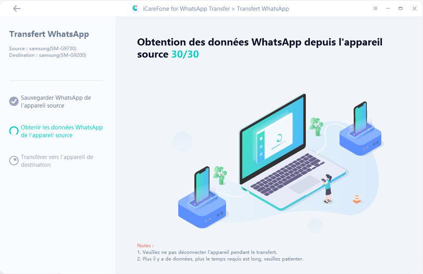 obtenir les données whatsaap de l'appareil source android
